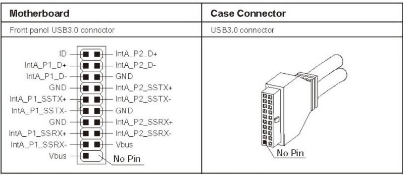 USB_3.0_Connector